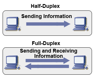 half duplex full duplex