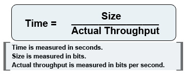 actual throughput